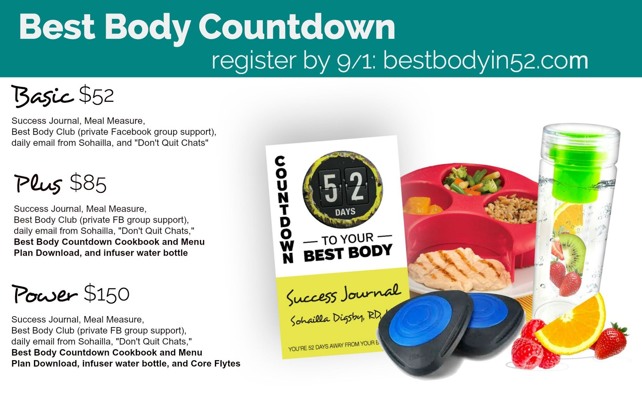 Countdown to Your Best Body